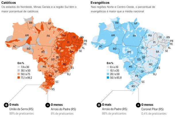 católicos e evangélicos no Brasil