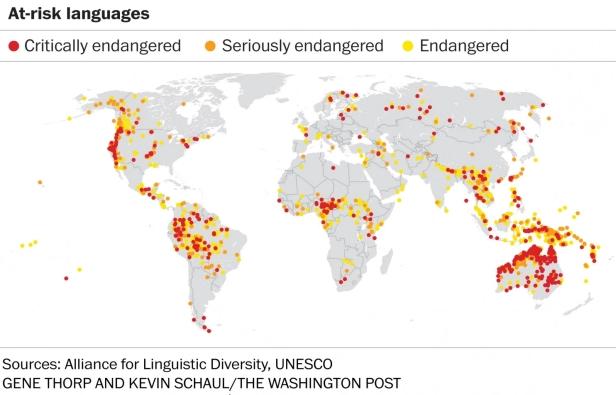 idiomas em risco