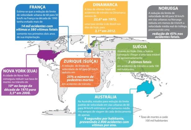 Mortes no trânsito (fonte: Embarq Brasil)