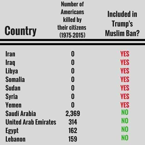 argumento-1-contra-muslim-ban